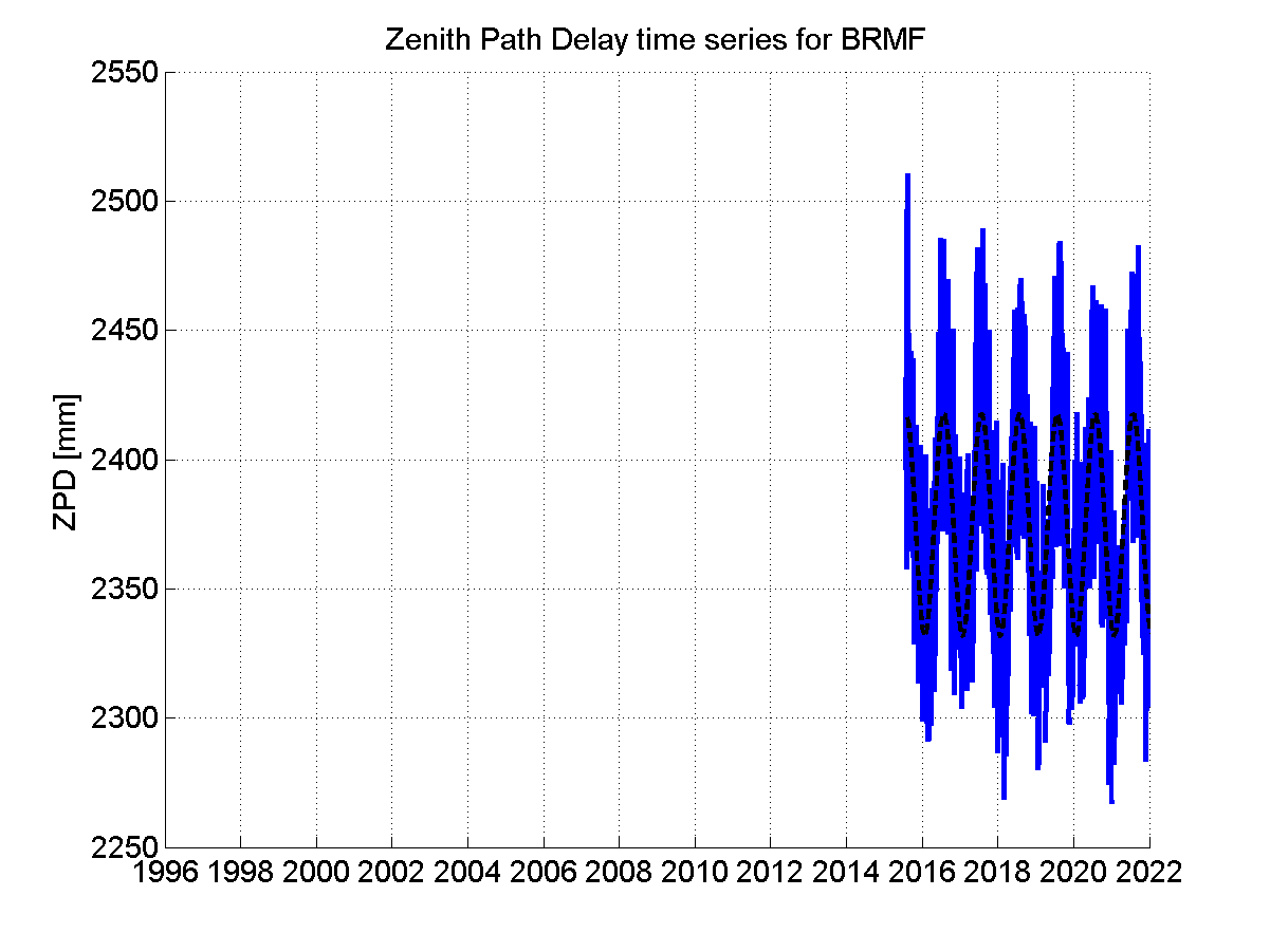 Zenith Path Delays extracted from weekly EPN troposphere solution
